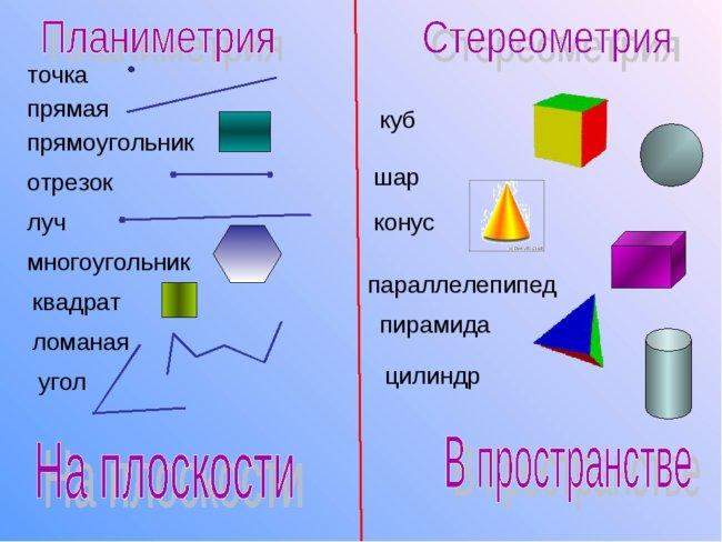 """Картинки """"Геометрические фигуры"""" с названиями (35 фото)"""